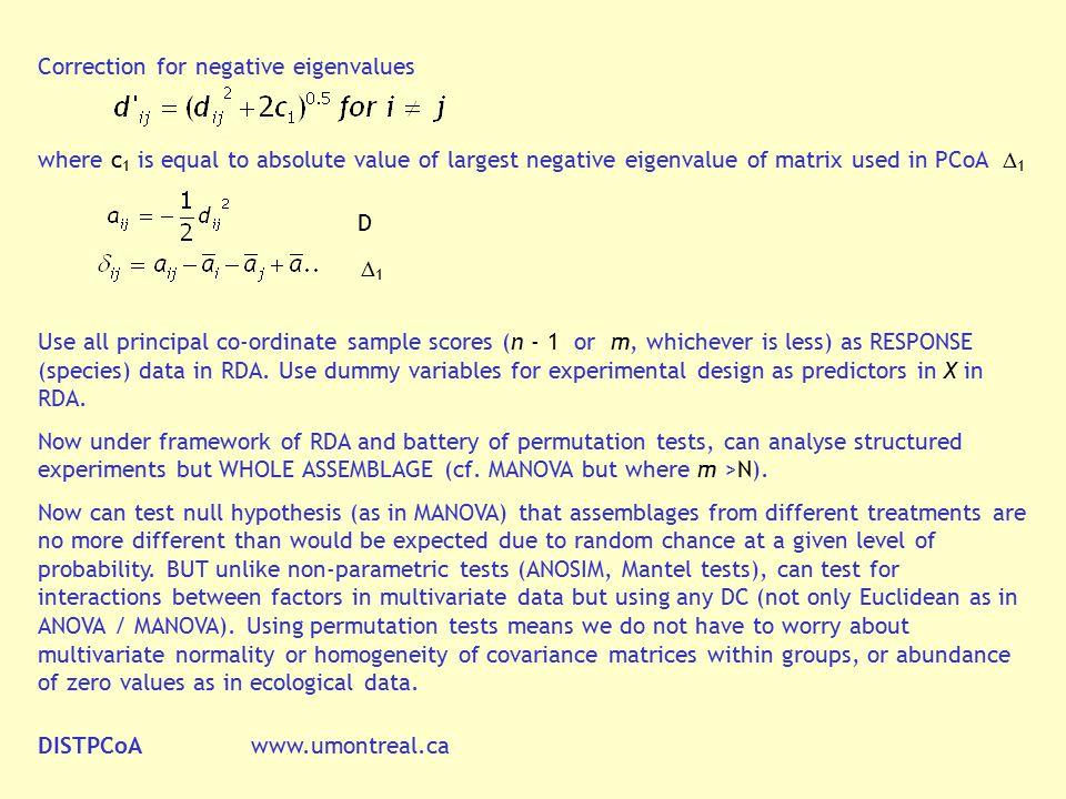 Correction for negative eigenvalues