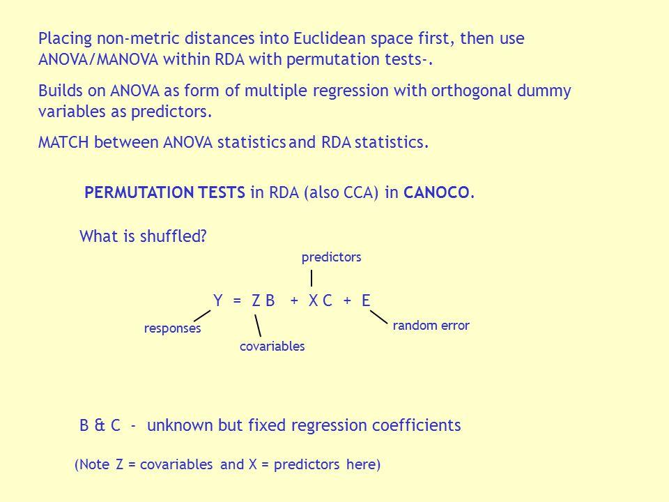 MATCH between ANOVA statistics and RDA statistics.
