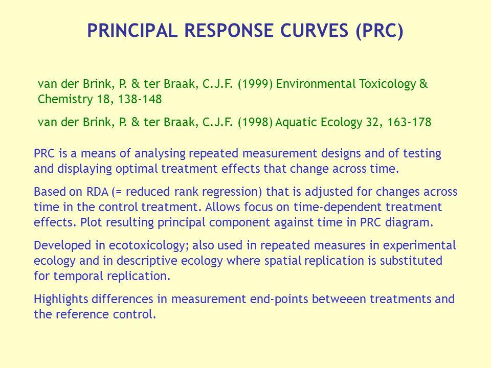 PRINCIPAL RESPONSE CURVES (PRC)