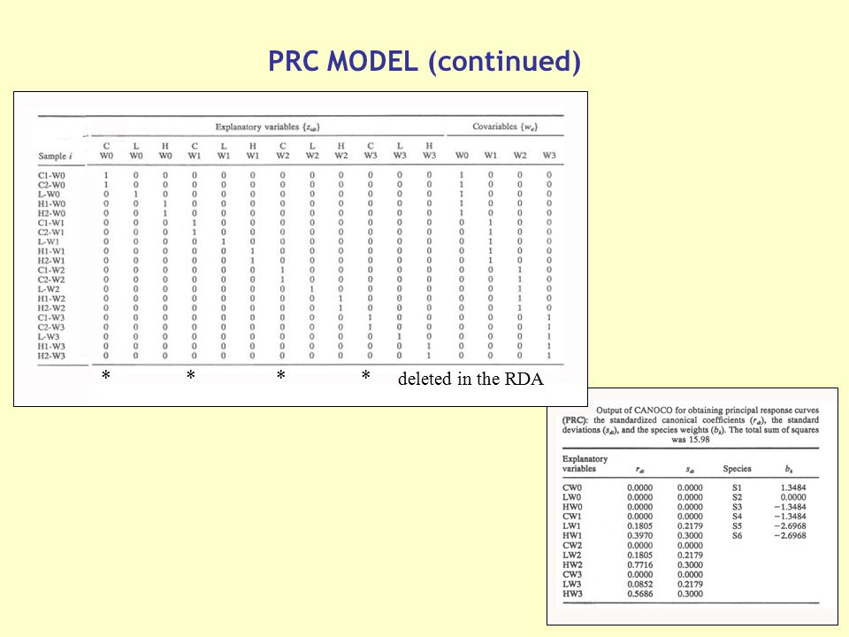 PRC MODEL (continued) * * * * deleted in the RDA