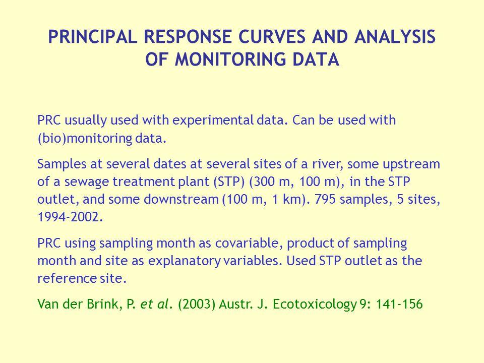 PRINCIPAL RESPONSE CURVES AND ANALYSIS OF MONITORING DATA