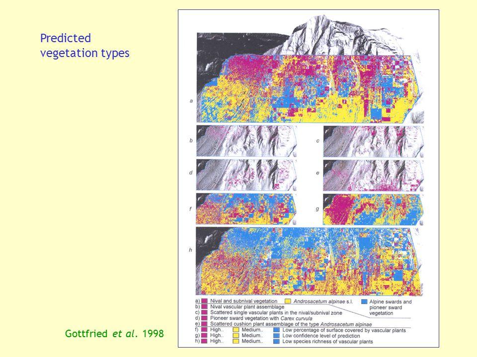 Predicted vegetation types