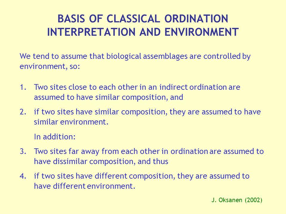 BASIS OF CLASSICAL ORDINATION INTERPRETATION AND ENVIRONMENT