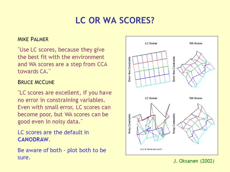 LC OR WA SCORES MIKE PALMER