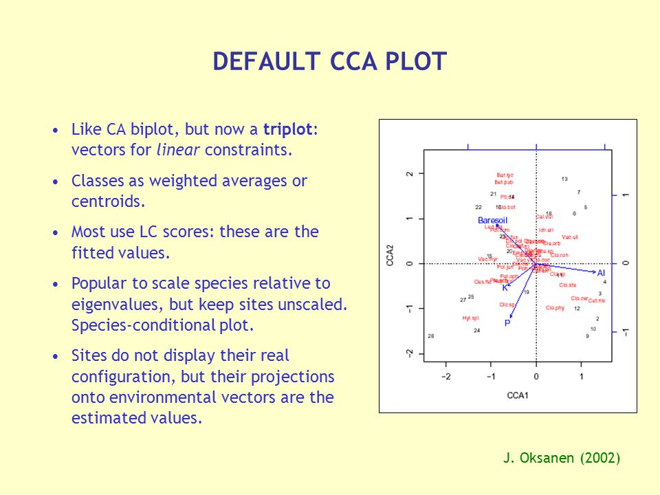 DEFAULT CCA PLOT Like CA biplot, but now a triplot: vectors for linear constraints. Classes as weighted averages or centroids.
