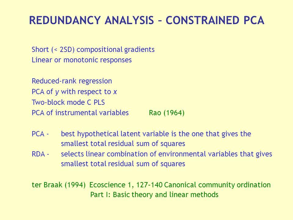 REDUNDANCY ANALYSIS – CONSTRAINED PCA