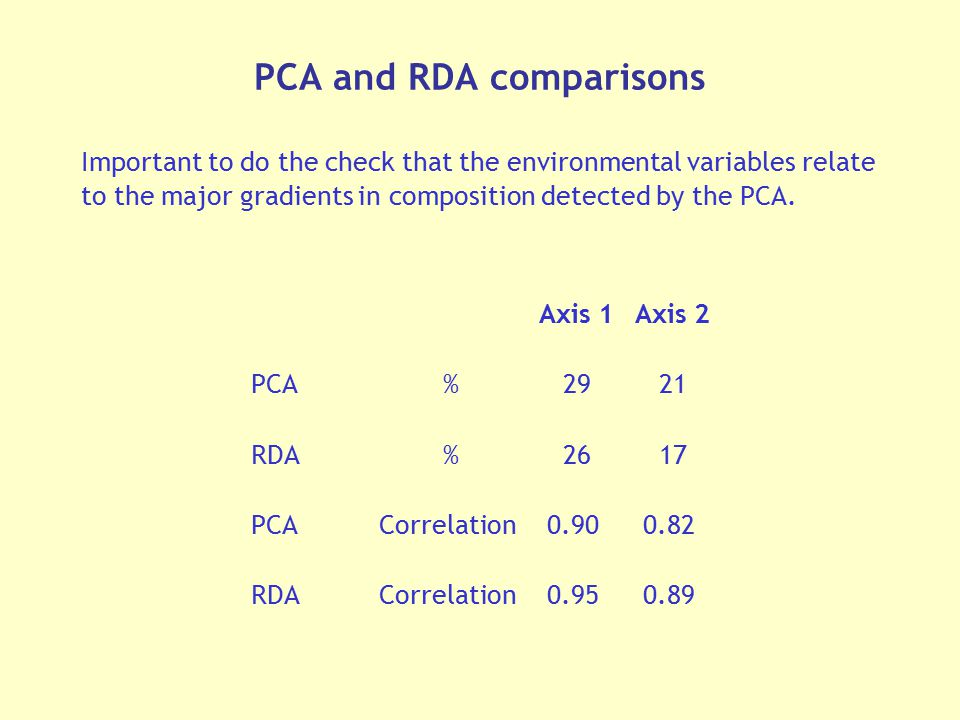 PCA and RDA comparisons