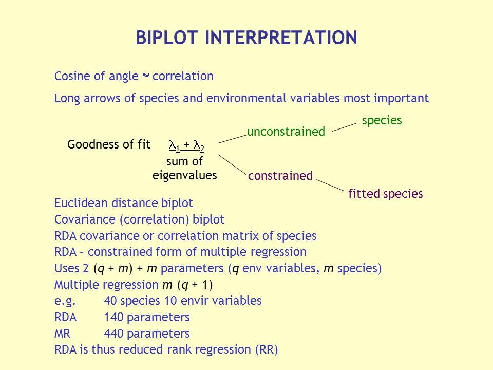 BIPLOT INTERPRETATION