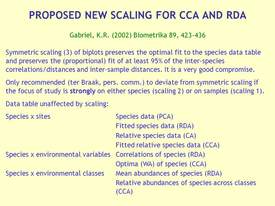 PROPOSED NEW SCALING FOR CCA AND RDA