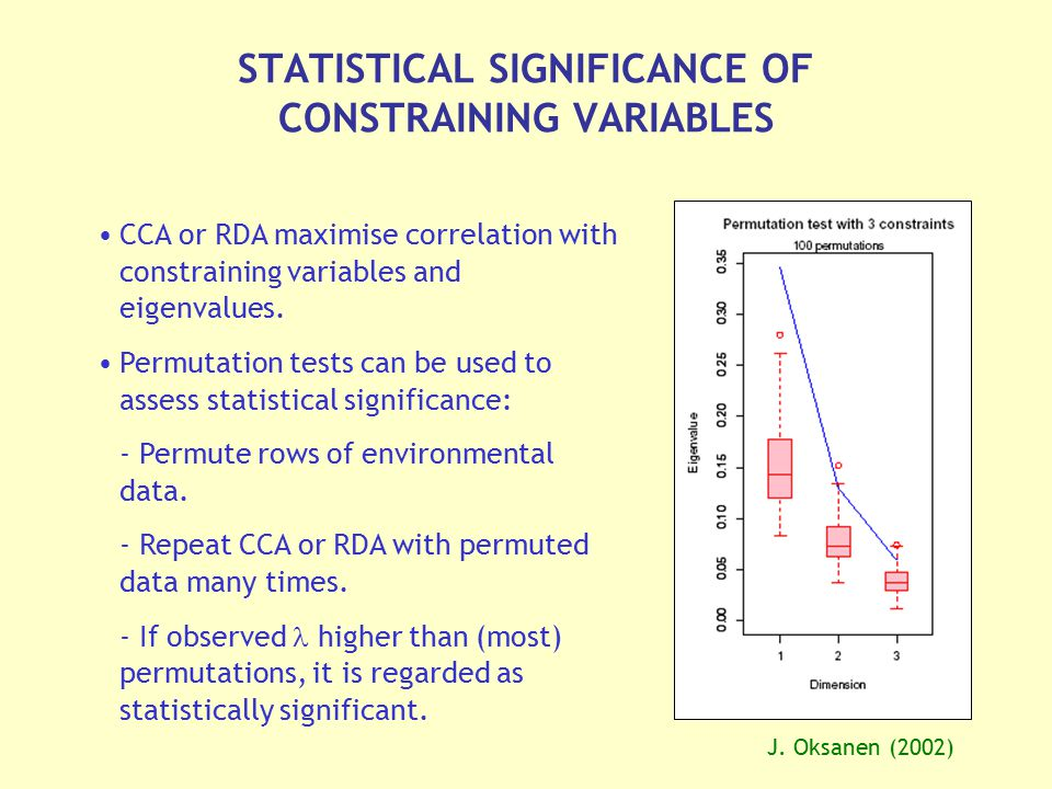 STATISTICAL SIGNIFICANCE OF CONSTRAINING VARIABLES
