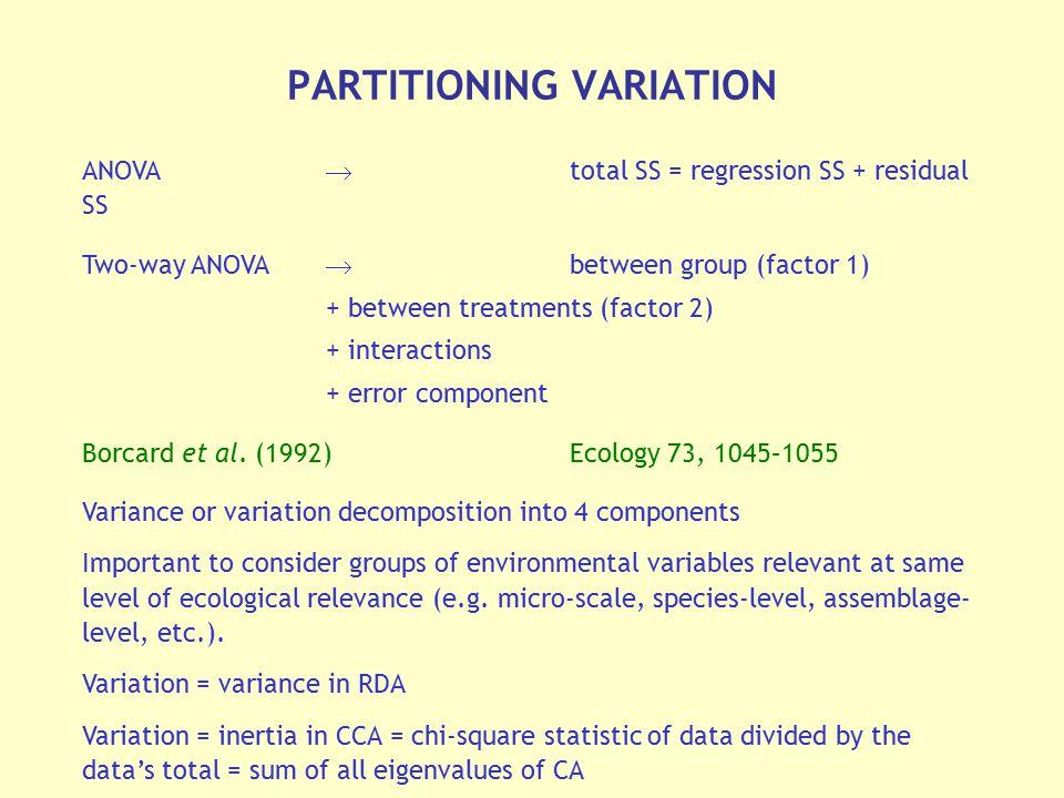 PARTITIONING VARIATION