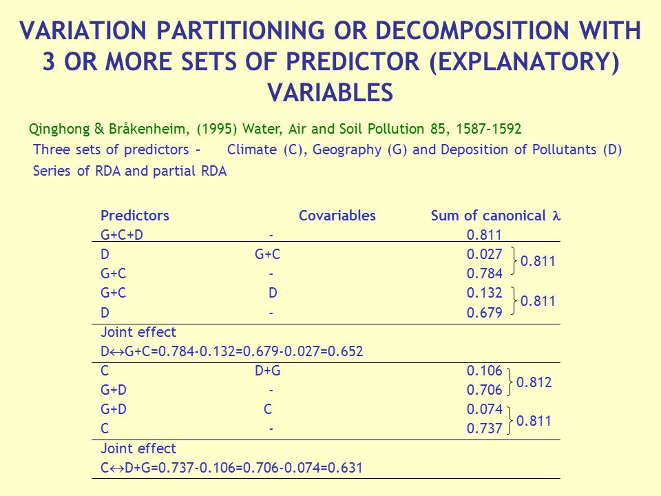 VARIATION PARTITIONING OR DECOMPOSITION WITH 3 OR MORE SETS OF PREDICTOR (EXPLANATORY) VARIABLES