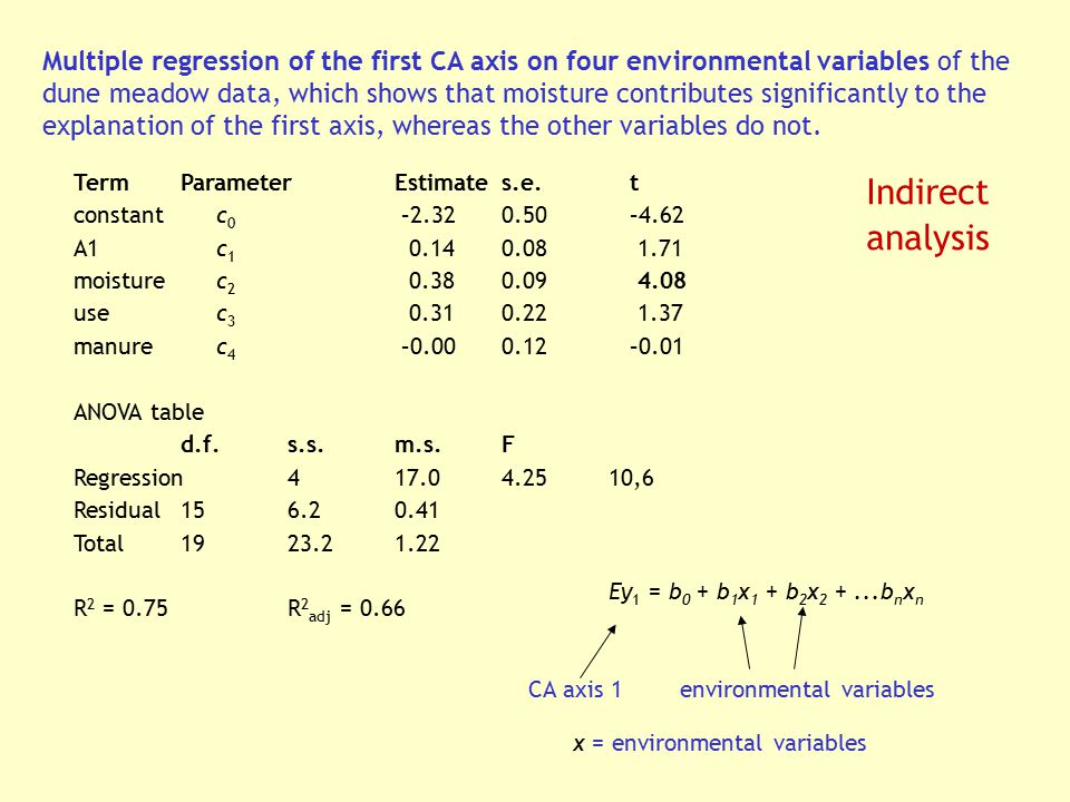 Multiple regression of the first CA axis on four environmental variables of the dune meadow data, which shows that moisture contributes significantly to the explanation of the first axis, whereas the other variables do not.
