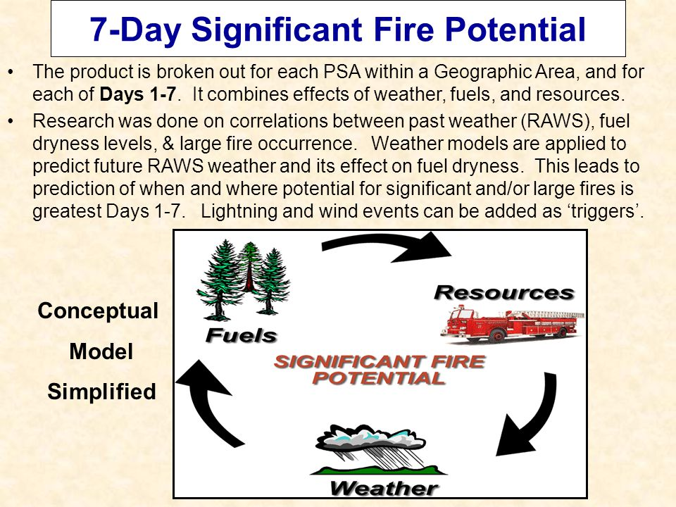 7-Day Significant Fire Potential