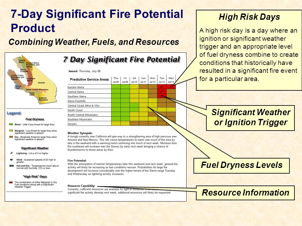 7-Day Significant Fire Potential Product