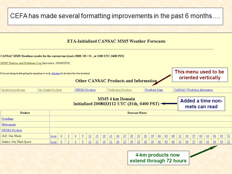 CEFA has made several formatting improvements in the past 6 months….