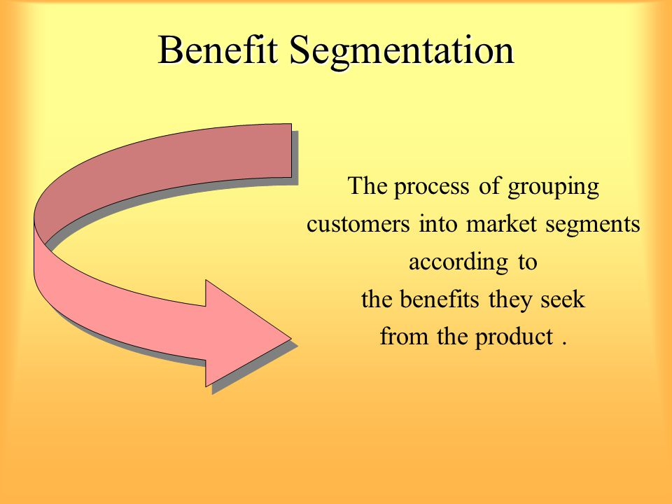 Benefit Segmentation The process of grouping customers into market segments according to the benefits they seek from the product .