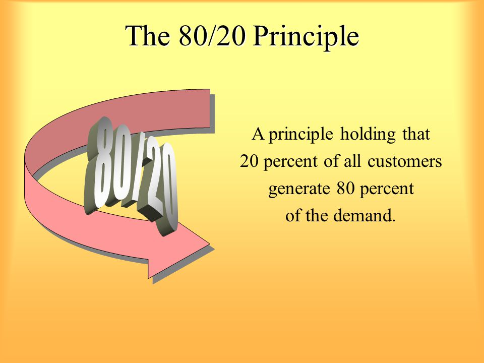 The 80/20 Principle A principle holding that 20 percent of all customers generate 80 percent of the demand.