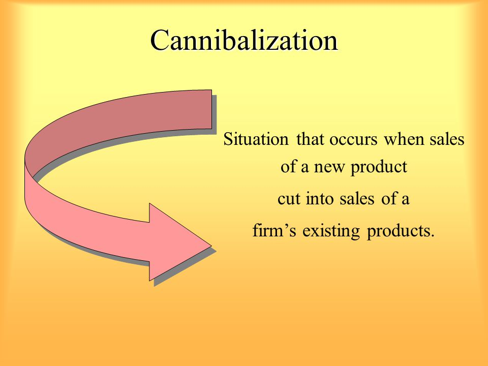 Cannibalization Situation that occurs when sales of a new product
