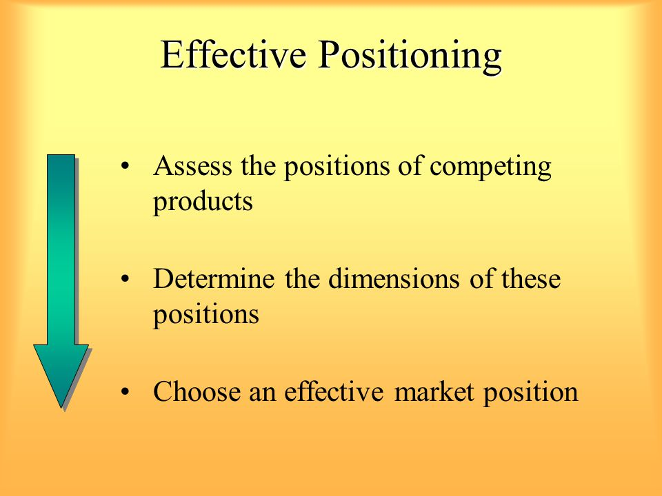 Effective Positioning