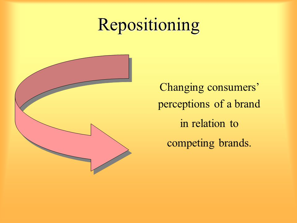 Changing consumers' perceptions of a brand