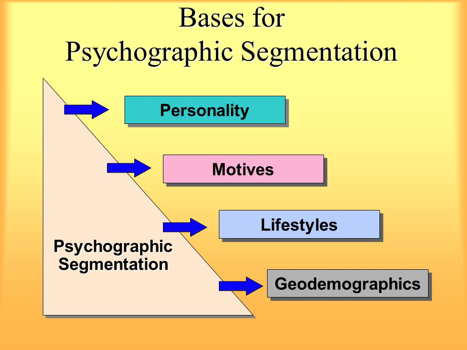 Bases for Psychographic Segmentation