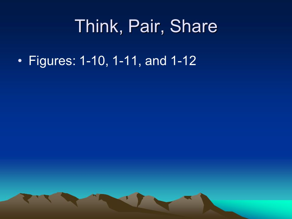 Think, Pair, Share Figures: 1-10, 1-11, and 1-12