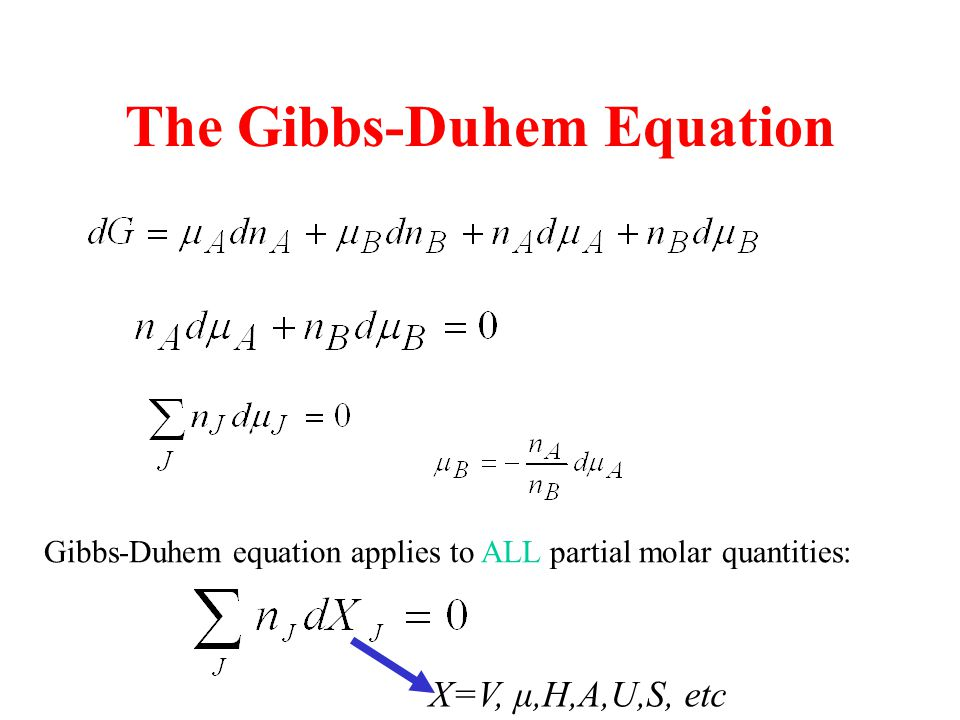 The Gibbs-Duhem Equation