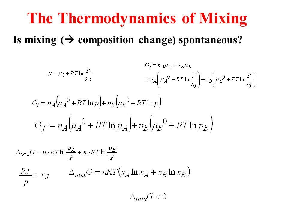 The Thermodynamics of Mixing