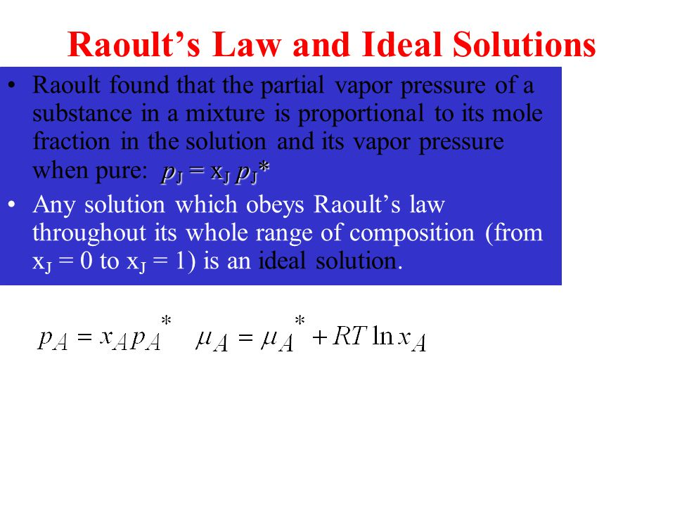 Raoult's Law and Ideal Solutions