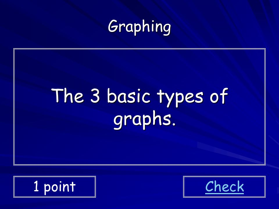 The 3 basic types of graphs.