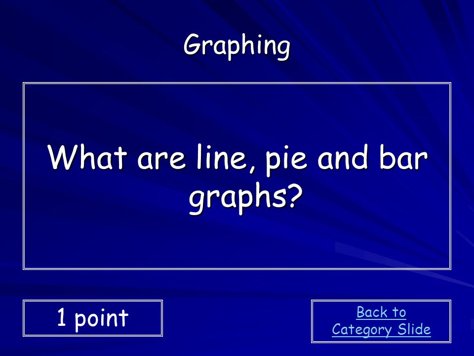 What are line, pie and bar graphs
