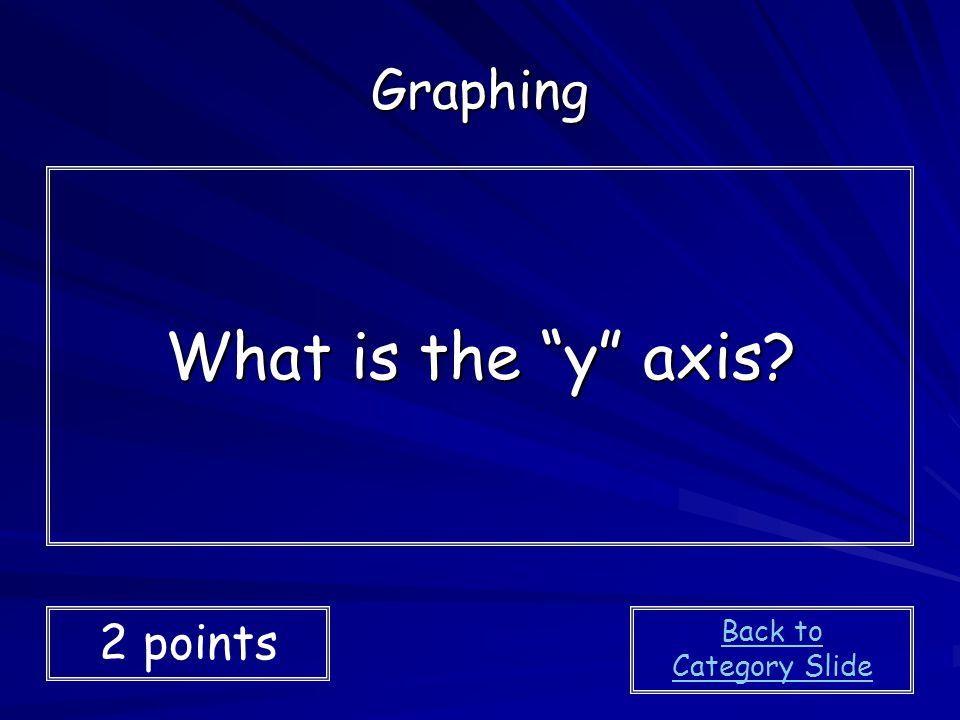 Graphing What is the y axis 2 points Back to Category Slide