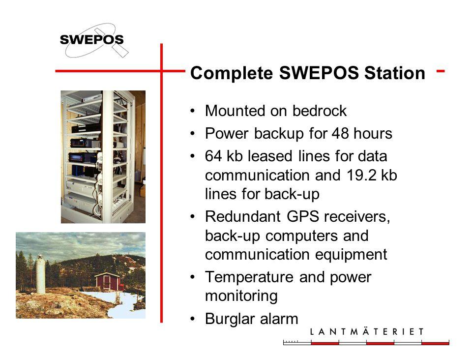 Complete SWEPOS Station