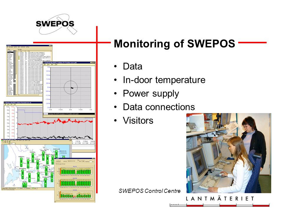 Monitoring of SWEPOS Data In-door temperature Power supply