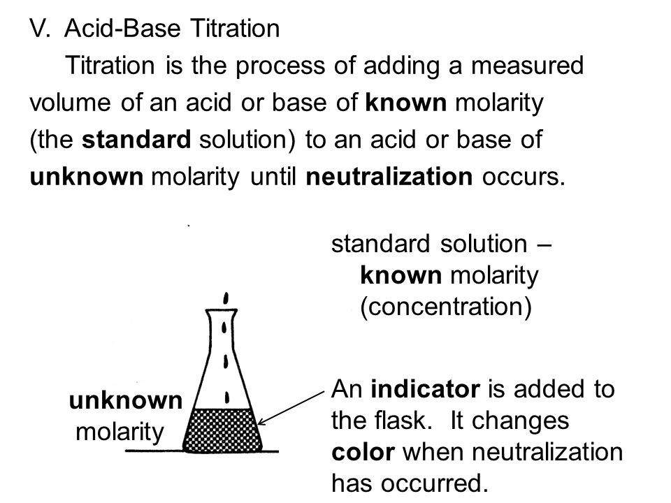 V. Acid-Base Titration Titration is the process of adding a measured. volume of an acid or base of known molarity.