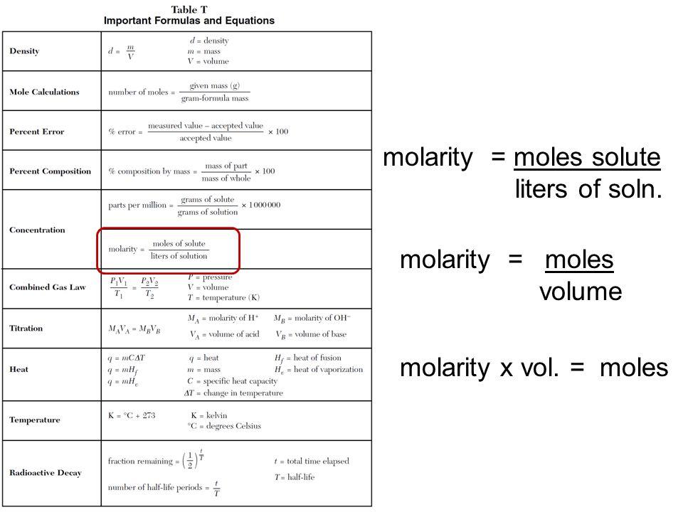 molarity = moles solute