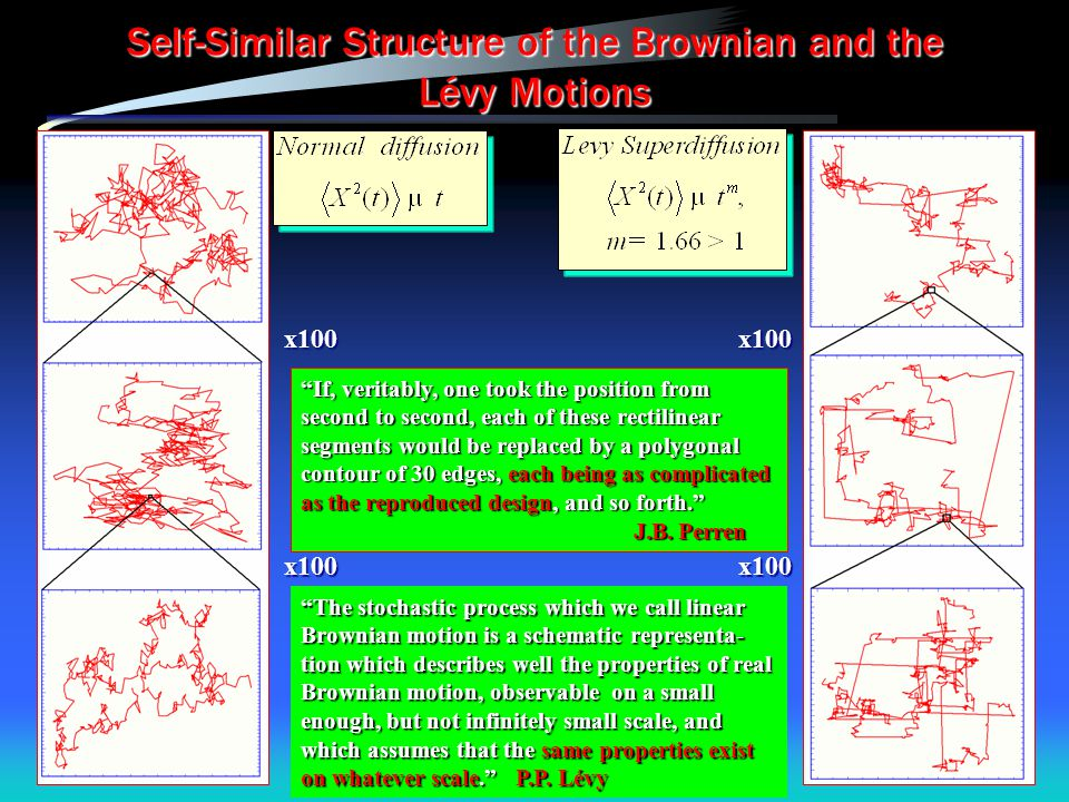 Self-Similar Structure of the Brownian and the Lévy Motions