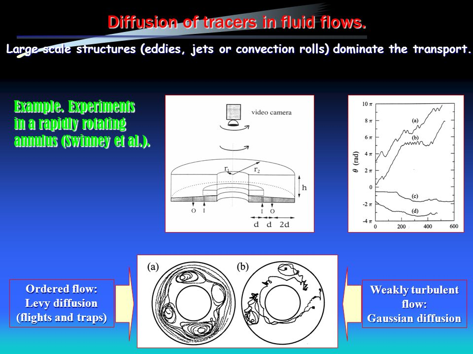 Diffusion of tracers in fluid flows.