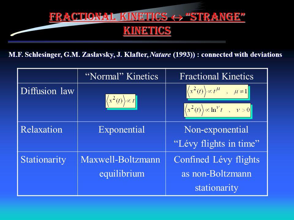 Fractional Kinetics  Strange Kinetics