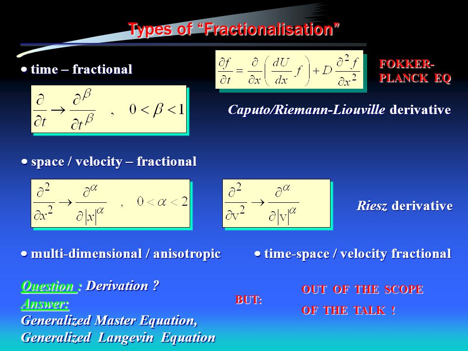 Types of Fractionalisation