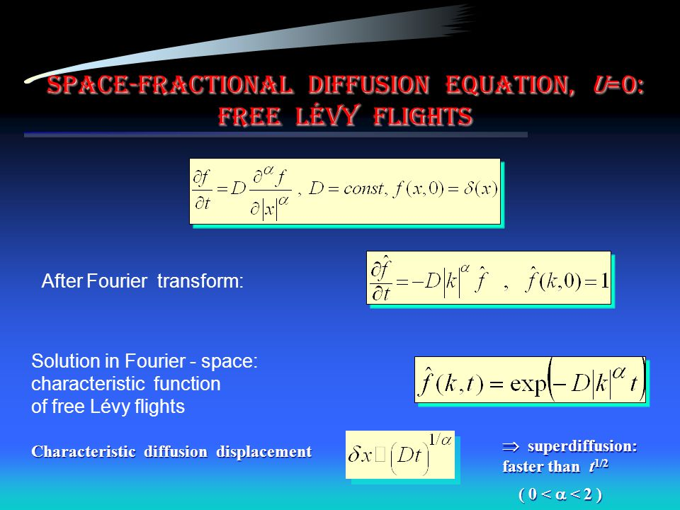 Space-fractional diffusion equation, U=0: free Lévy flights