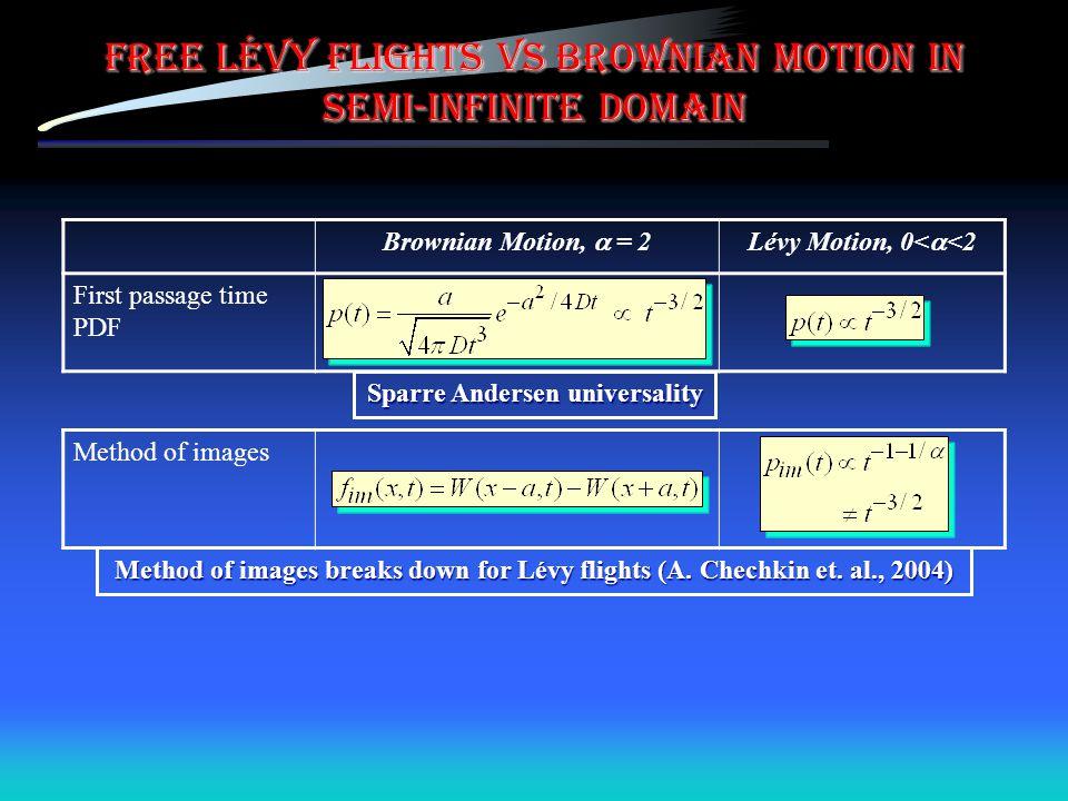 Free Lévy flights vs Brownian motion in semi-infinite domain