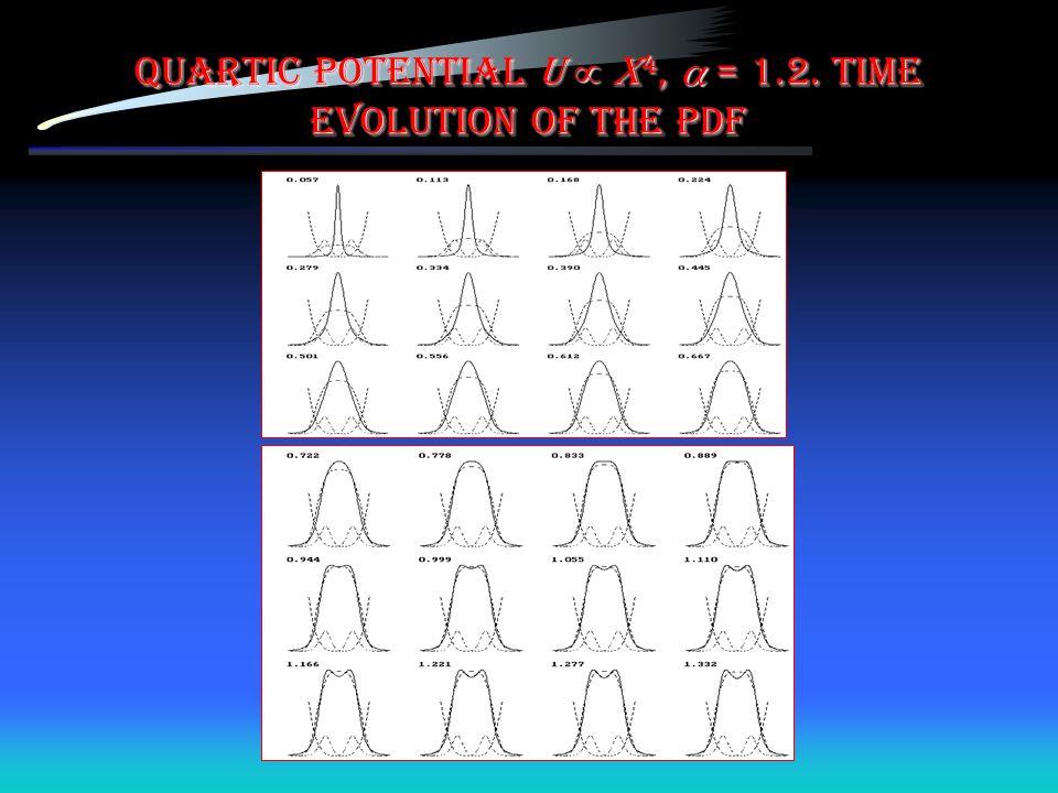 Quartic potential U  x4,  = 1.2. Time evolution of the PDF