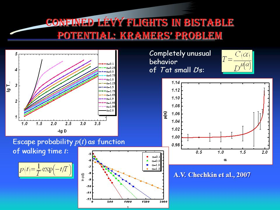 Confined Lévy flights in bistable potential: Kramers' problem