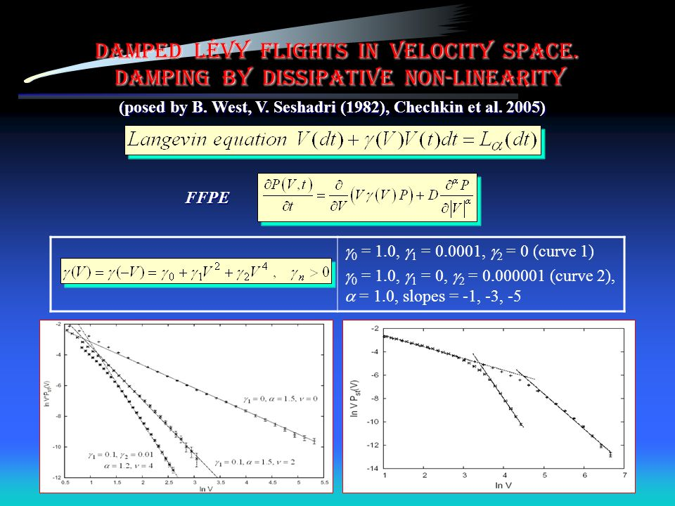 Damped Lévy flights in velocity space