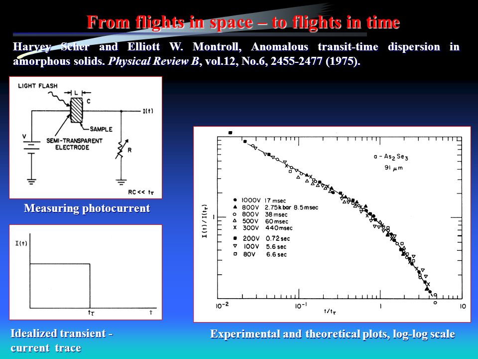 From flights in space – to flights in time