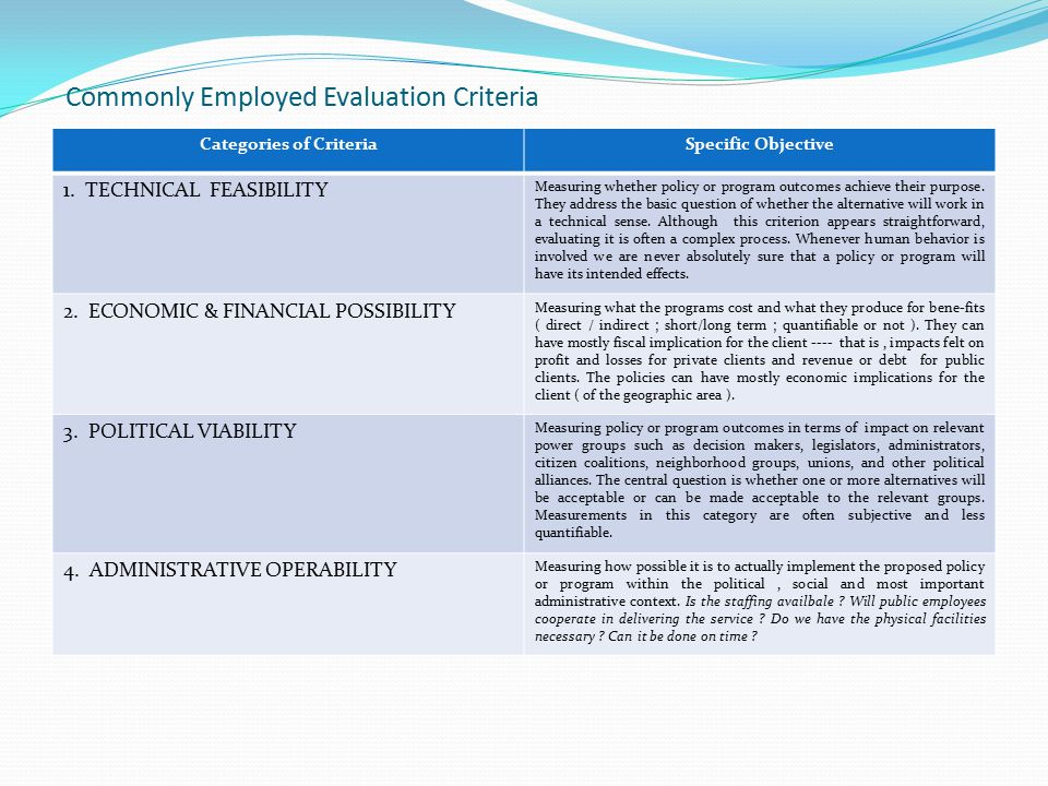 Commonly Employed Evaluation Criteria