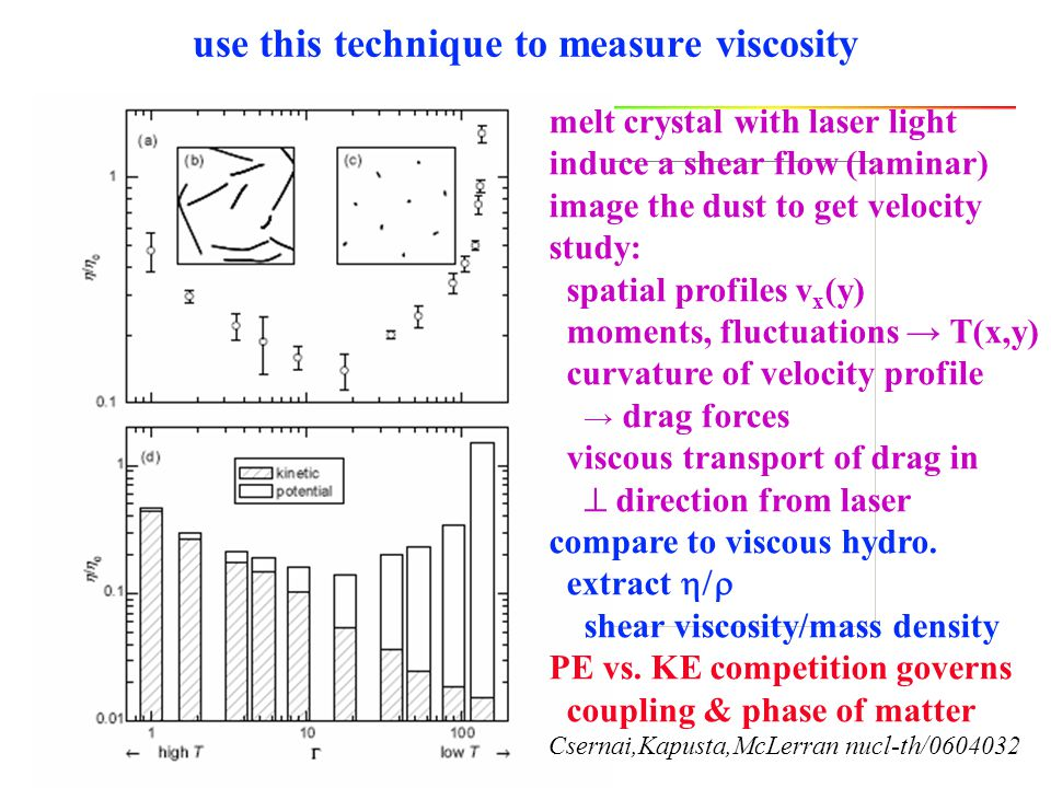 use this technique to measure viscosity