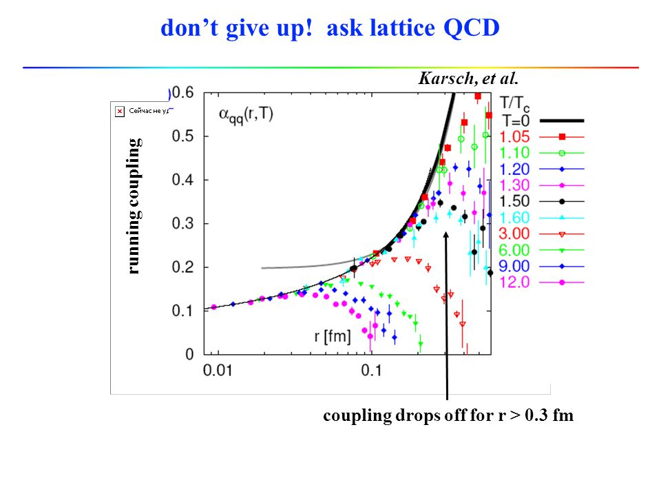 don't give up! ask lattice QCD
